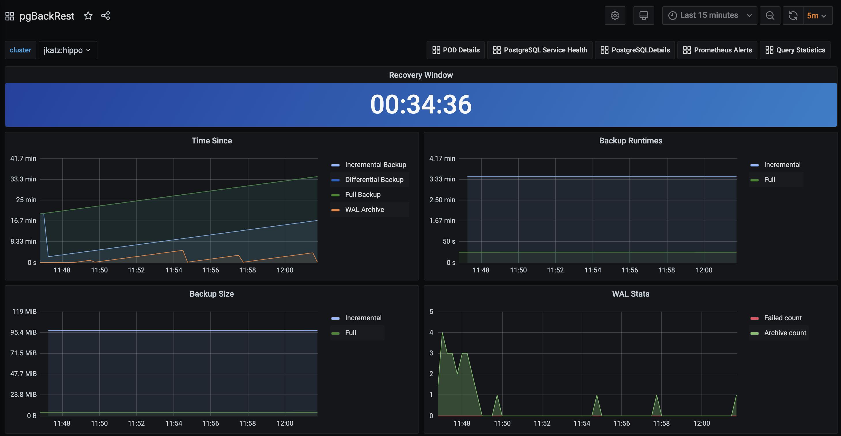 PostgreSQL Operator - Monitoring - Backup Health